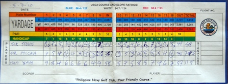 Scorecard_navy_golf