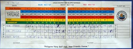 Scorecard_navy_golf