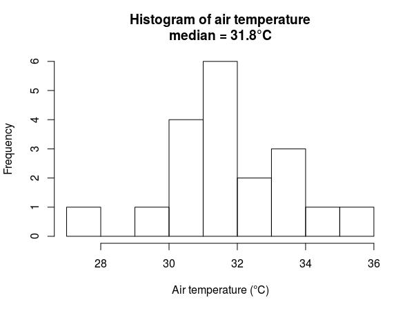 Air_temperature