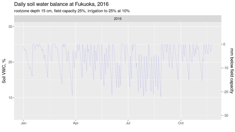 Fukuoka2016